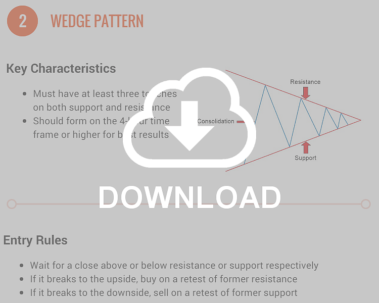 chart patterns pdf cheat sheet